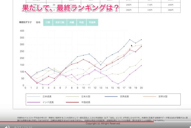スピードシミュレーションの解説_-_YouTube